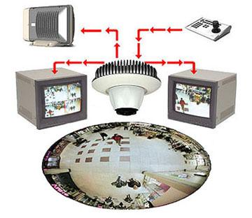программа для подключения к камерам слежения